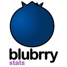 Blubrry Stats